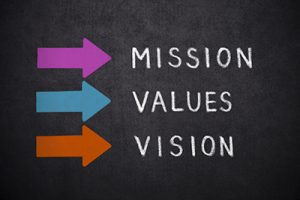 Does Your Sales Culture Reflect Your Organization's Core Values?
