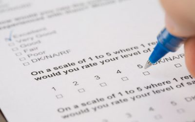 How Surveys and Focus Groups Help You Predict Your Resident's Needs